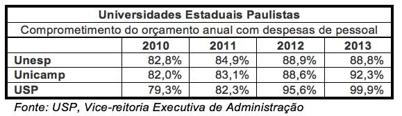 Tabela-Orcamento-2010-2014