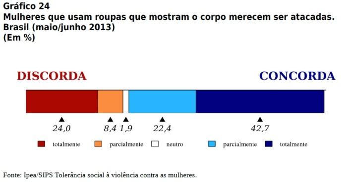 Grafico-24_SIPS-Ipea